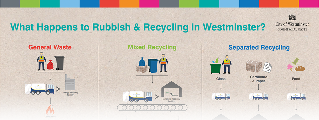 Waste_infographic_fadeout.png